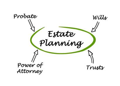 Should I DIY My Own Estate Plan?